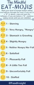 mindful-eating-with-emojis-1-638
